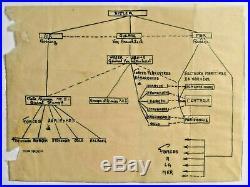 PLANS ORIGINAUX 1939-1945 Débarquement de Provence (ANVIL / DRAGOON) AFHQ